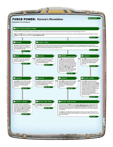 Kemna's Revelation (Power)